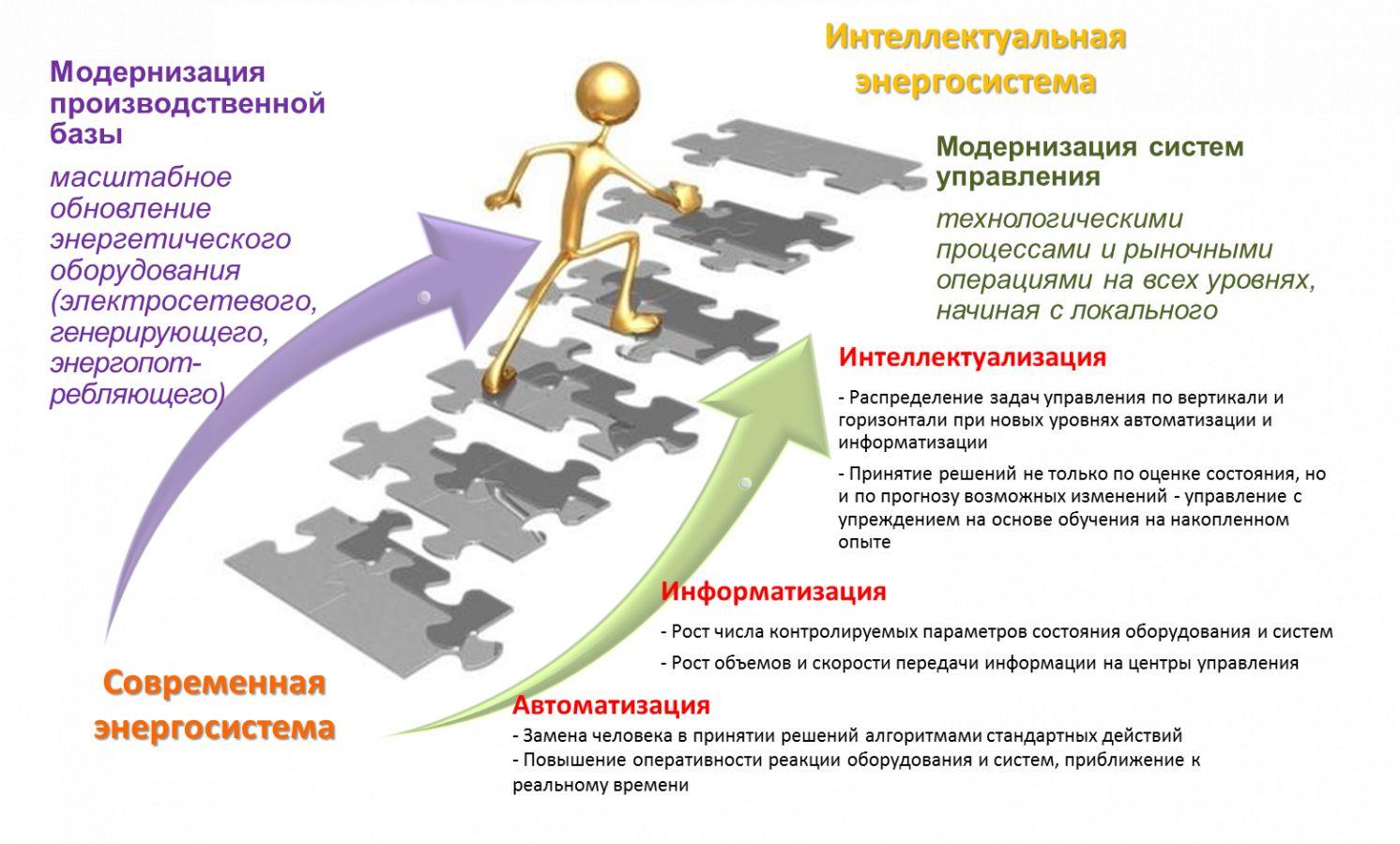 Центр решений задач в энергетике решение задач по теории полной вероятности